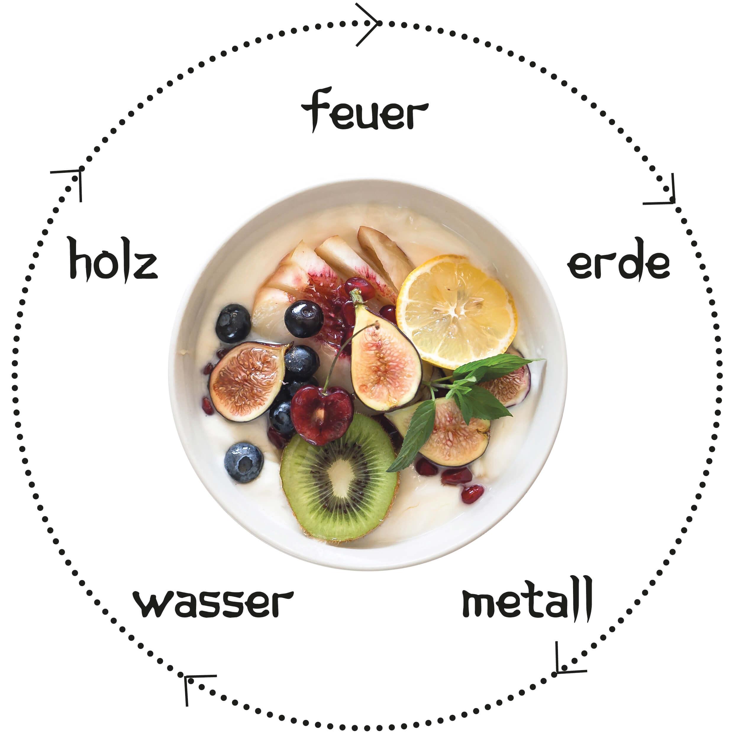 Power Porridge mit Honig und Ghee